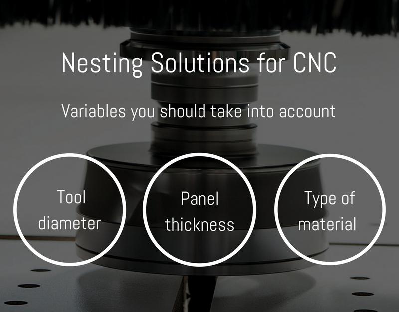 Nesting tools variables