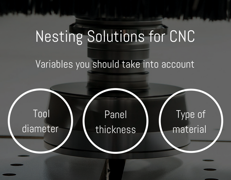 Nesting tools variables