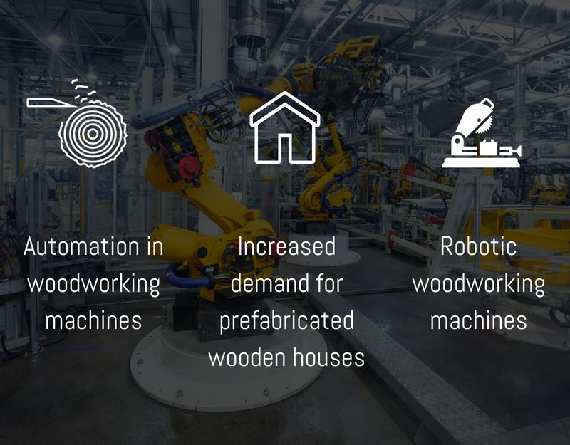 trends in the woodworking machinery market