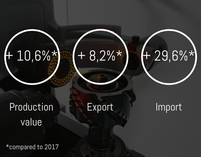 TREND FOR WOOD PROCESSING MACHINES IN ITALY: TREND AND FORECAST FOR 2019
